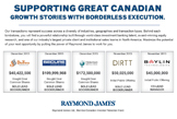 Supporting Great Canadian Growth